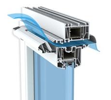 Casement Window Features and Benefits